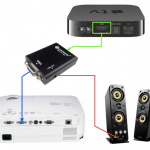 Connecting Apple TV to VGA Projector