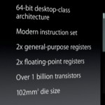 The future of mobile is 64bit. Thanks Apple